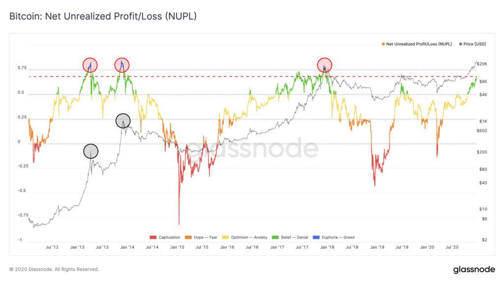 Krypto Zima arba Krypto Wiosna? 15 prognozė 2019 ir 2020 metų kripto valiutų rinkai