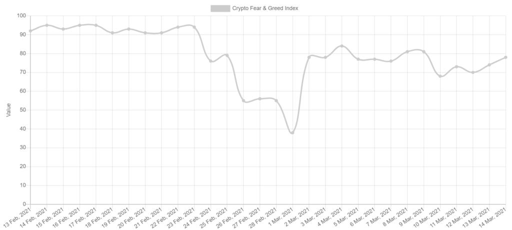 bitcoin akcijų kaina šiandien jav doleriais parduoti bitcoin accra